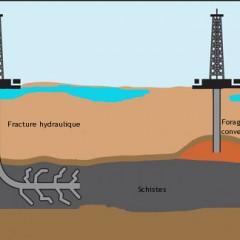 Et pendant ce temps là, le gaz de schiste bouleverse la pétrochimie aux Etats-Unis
