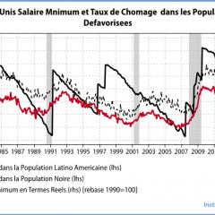 Salaire Minimum et Chômage des Plus Défavorisés