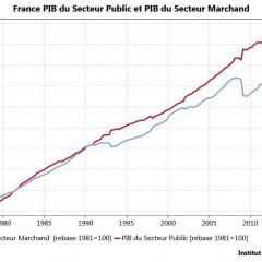 La détention de liquidités non rémunérées est en train de devenir la classe d'actif préférée des stratégistes prudents