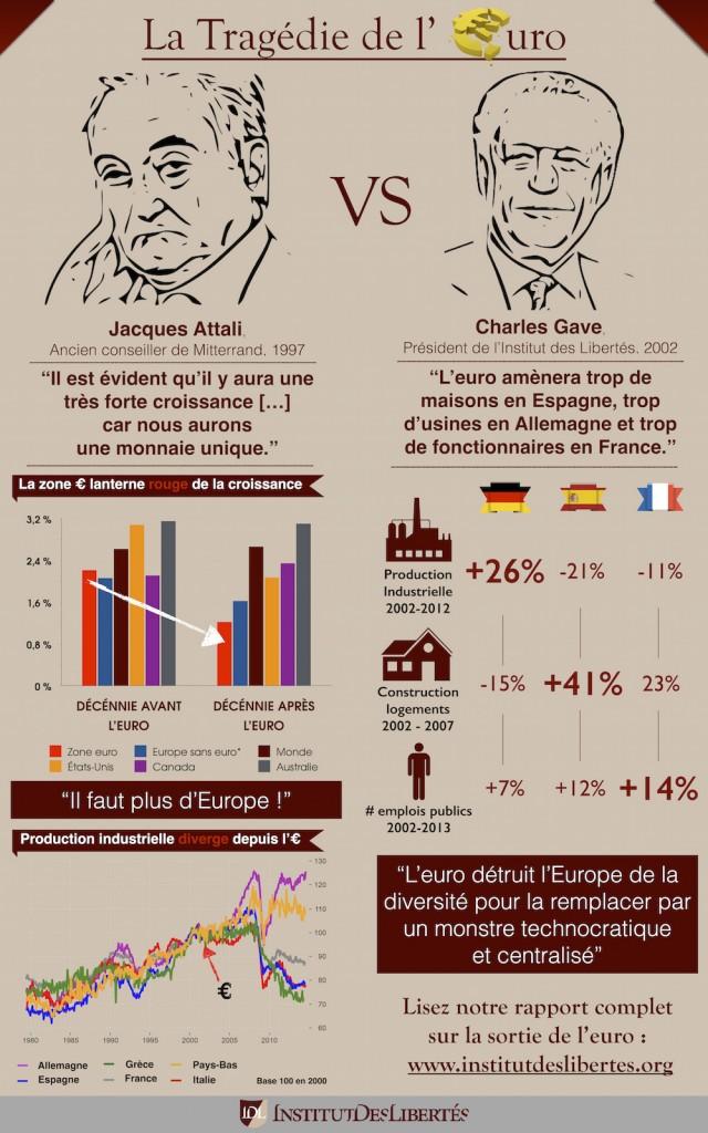Euro Charles vs Jacques