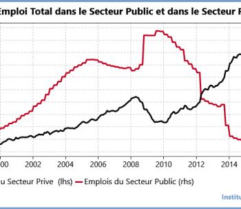 UK employment public and non Public