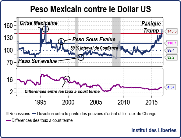 mexico-purchasing-parity-in-french